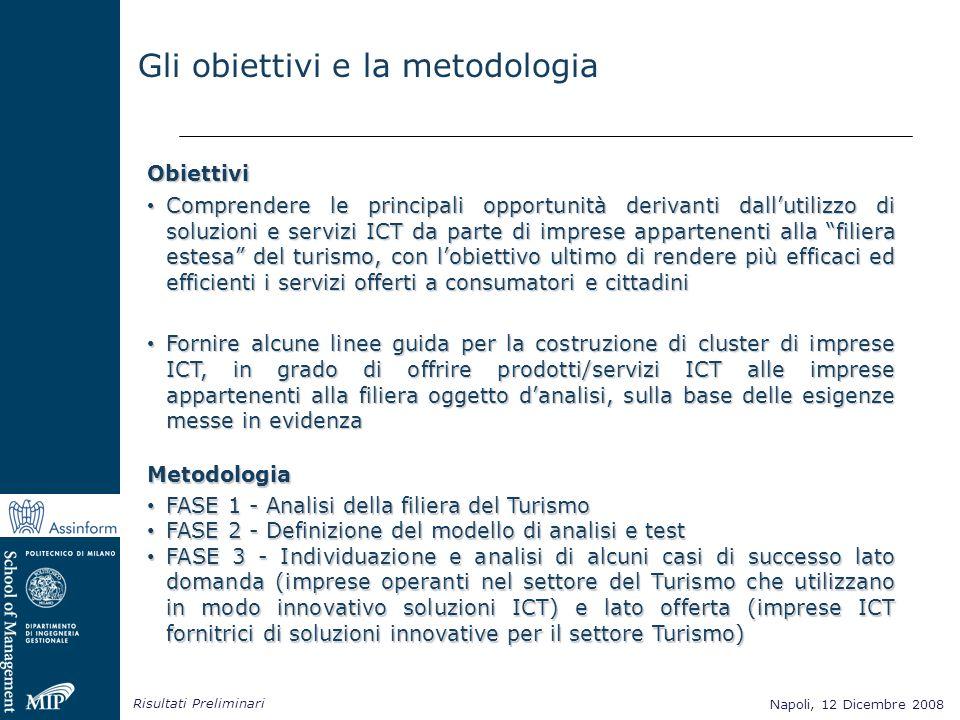 Napoli, 12 Dicembre 2008 Risultati Preliminari Napoli, 12 Dicembre 2008 Gli obiettivi e la metodologia Obiettivi Comprendere le principali opportunità