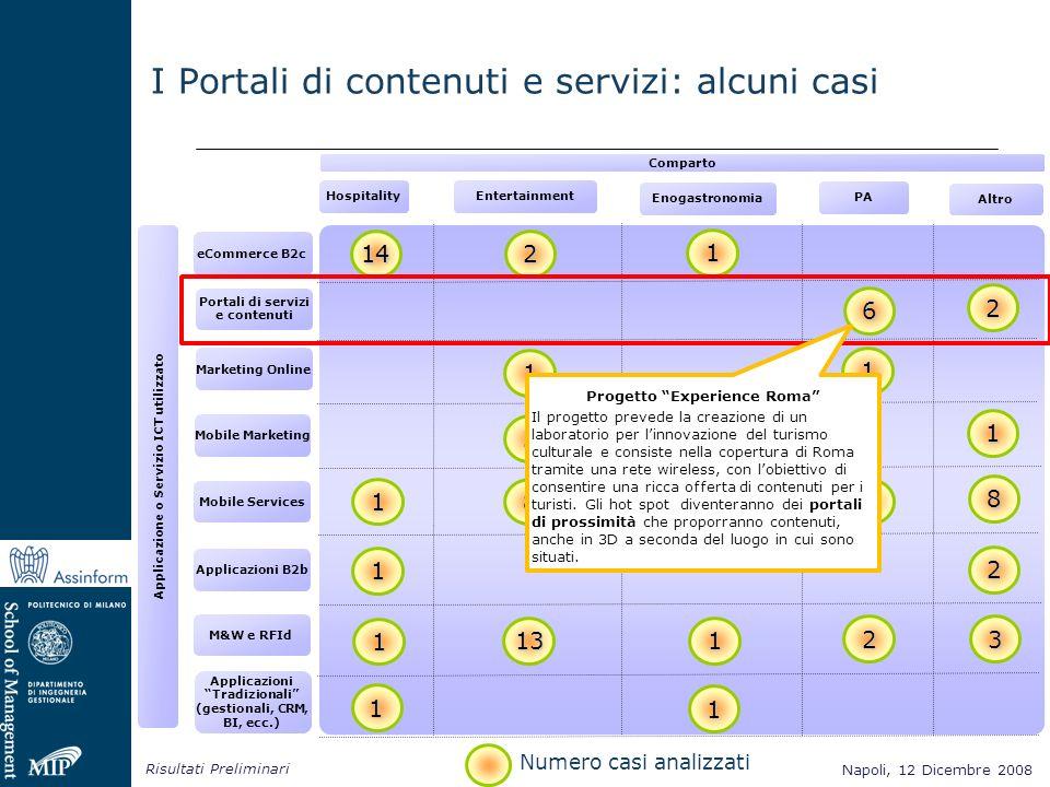 Napoli, 12 Dicembre 2008 Risultati Preliminari Napoli, 12 Dicembre 2008 Comparto Hospitality Enogastronomia PA Altro Entertainment 14 2 1 2 1 1 1 2 2