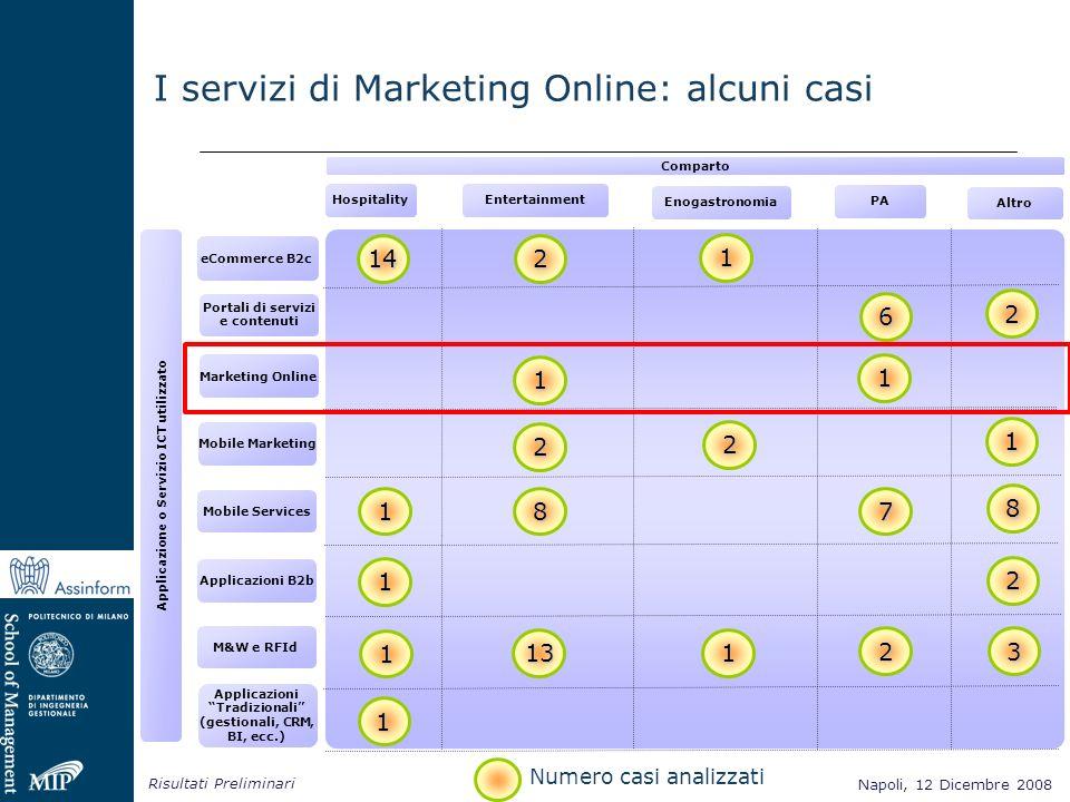 Napoli, 12 Dicembre 2008 Risultati Preliminari Napoli, 12 Dicembre 2008 I servizi di Marketing Online: alcuni casi Comparto Hospitality Enogastronomia