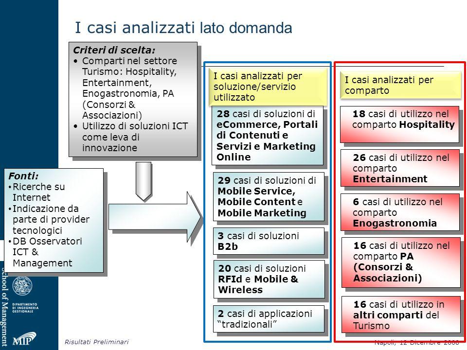 Politiche per lEmersione di Cluster ICT: la prospettiva market-driven, il Caso Turismo Politiche per lEmersione di Cluster ICT: la prospettiva market-driven, il Caso Turismo Risultati preliminari