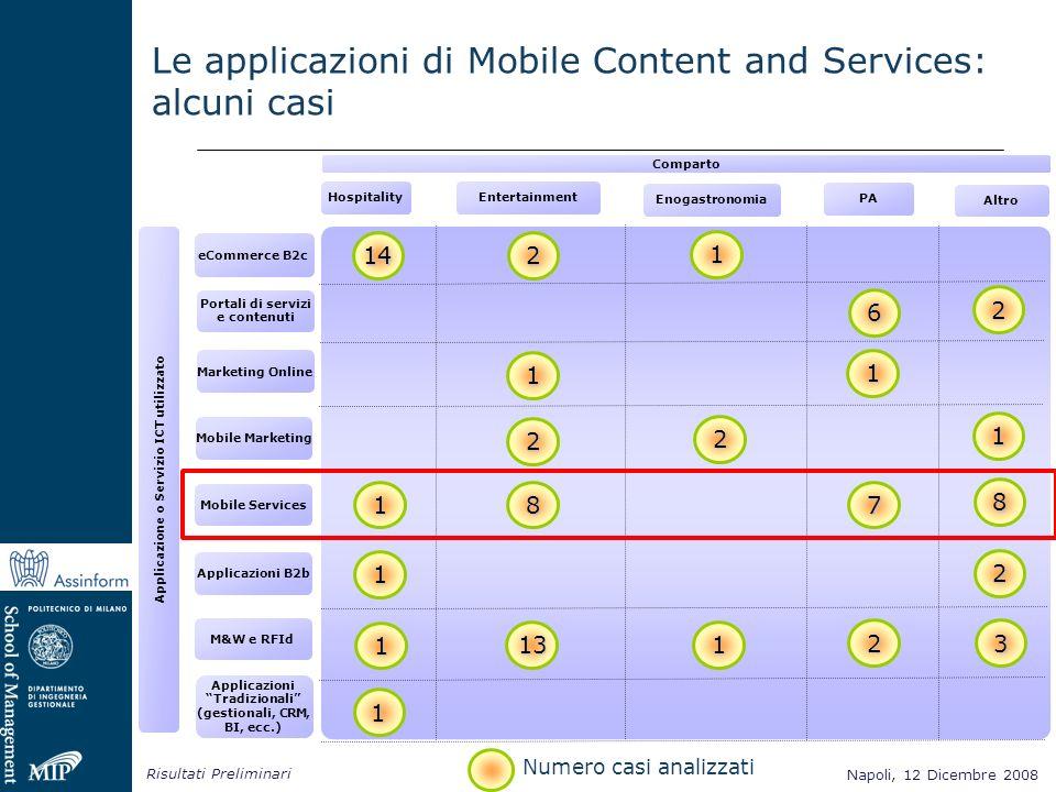 Napoli, 12 Dicembre 2008 Risultati Preliminari Napoli, 12 Dicembre 2008 Le applicazioni di Mobile Content and Services: alcuni casi Comparto Hospitali