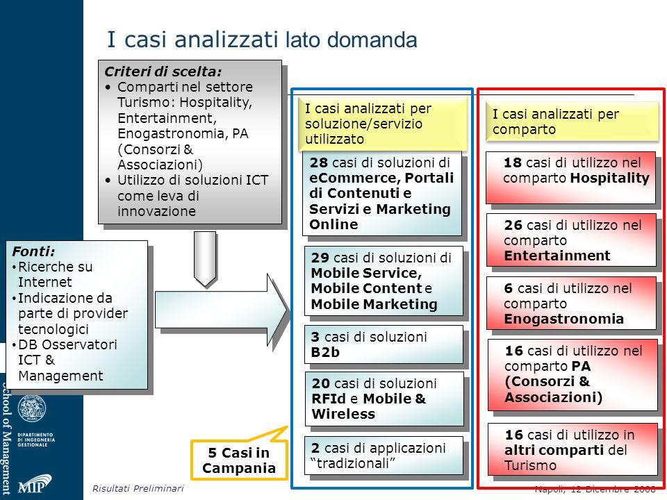 Napoli, 12 Dicembre 2008 Risultati Preliminari Napoli, 12 Dicembre 2008 I servizi di Marketing Online e di Mobile Marketing I principali strumenti di Marketing Online sono: lacquisto di parole chiave consiste nella promozione di un sito Internet sui motori di ricerca.