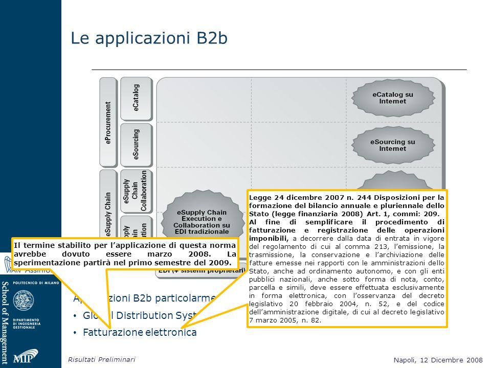 Napoli, 12 Dicembre 2008 Risultati Preliminari Napoli, 12 Dicembre 2008 Le applicazioni B2b Applicazioni B2b particolarmente interessanti per il setto