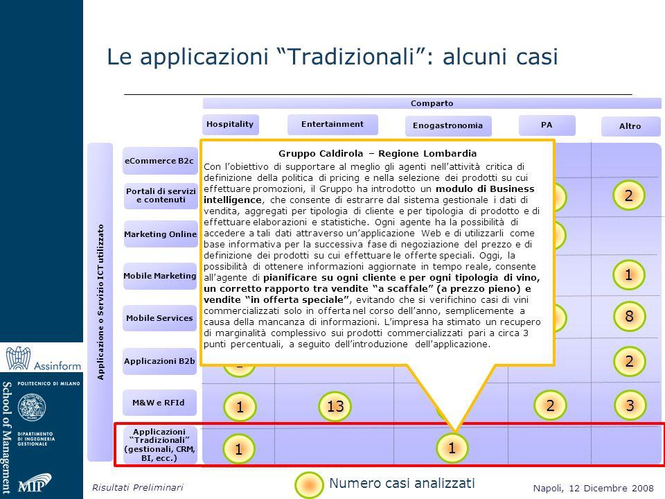 Napoli, 12 Dicembre 2008 Risultati Preliminari Napoli, 12 Dicembre 2008 Le applicazioni Tradizionali: alcuni casi Comparto Hospitality Enogastronomia