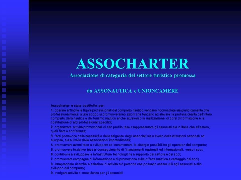 ASSOCHARTER Associazione di categoria del settore turistico promossa da ASSONAUTICA e UNIONCAMERE Assocharter è stata costituita per: 1. operare affin