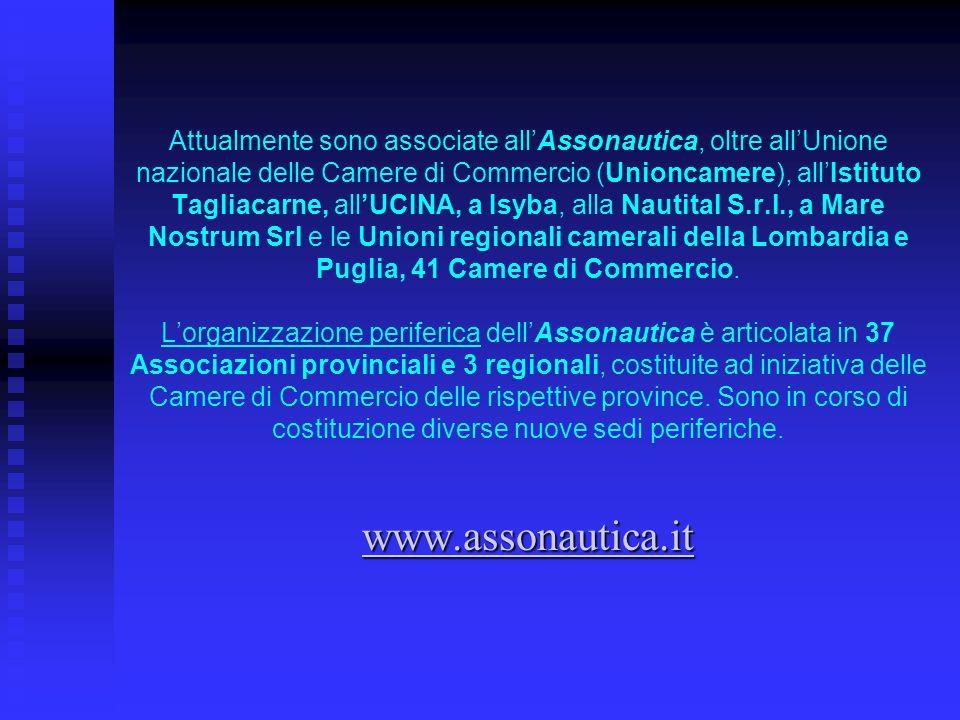 RETI CAMERALI (nelle quali Assonautica Nazionale è inserita) RETE ITALIANA 103 CCI + 72 CCI Italiane allEstero 103 CCI + 72 CCI Italiane allEstero 25 CCI Italo-Estere in Italia 25 CCI Italo-Estere in Italia RETE EUROPEA EUROCHAMBRES (Associazione Europea delle CCI con 2.000 CCI e con 19 milioni di imprese aderenti) ASCAME (Associazione delle CCI dei Paesi del Mediterraneo con 130 CCI di 21 Paesi mediterranei) INSULEUR (Rete delle 40 CCI delle Isole dellUnione Europea nel Mediterraneo)