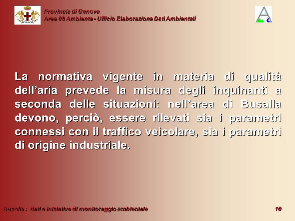 Busalla : dati e iniziative di monitoraggio ambientale 10 Provincia di Genova Area 08 Ambiente - Ufficio Elaborazione Dati Ambientali La normativa vig