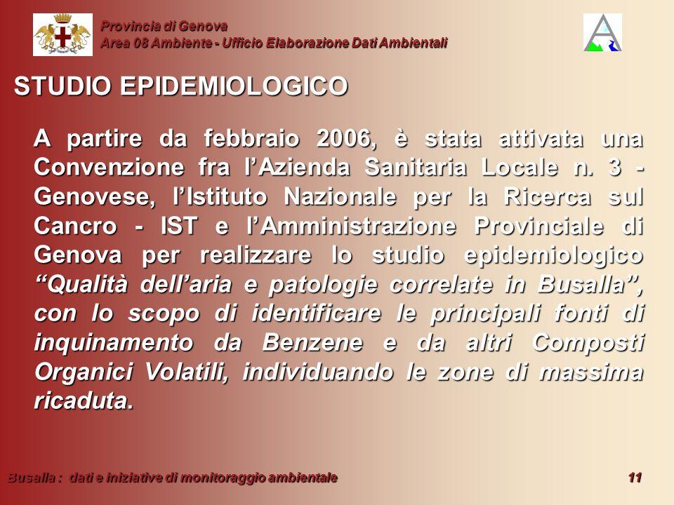 Busalla : dati e iniziative di monitoraggio ambientale 11 Provincia di Genova Area 08 Ambiente - Ufficio Elaborazione Dati Ambientali A partire da feb