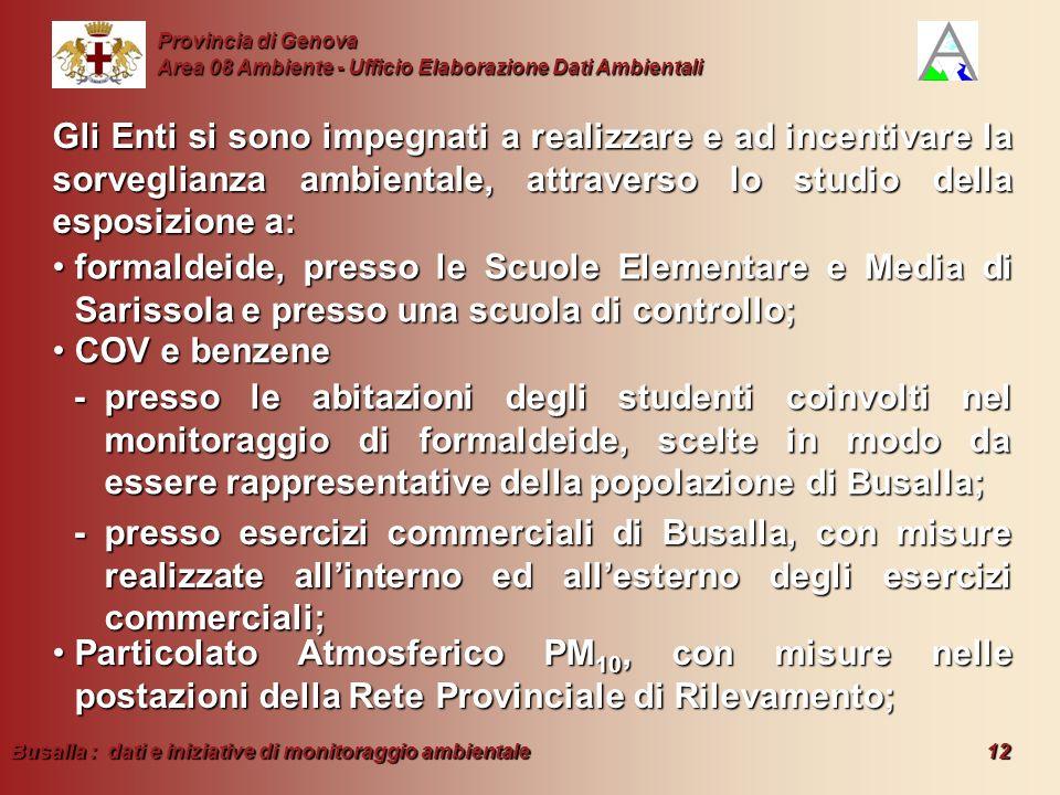 Busalla : dati e iniziative di monitoraggio ambientale 12 Provincia di Genova Area 08 Ambiente - Ufficio Elaborazione Dati Ambientali Gli Enti si sono