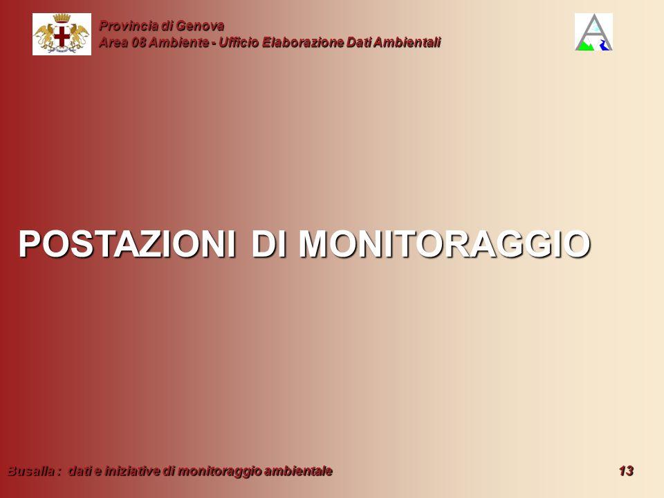Busalla : dati e iniziative di monitoraggio ambientale 13 Provincia di Genova Area 08 Ambiente - Ufficio Elaborazione Dati Ambientali POSTAZIONI DI MO