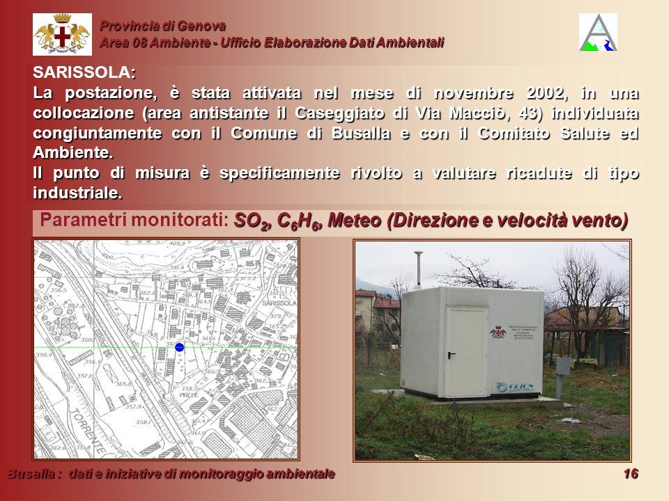 Busalla : dati e iniziative di monitoraggio ambientale 16 Provincia di Genova Area 08 Ambiente - Ufficio Elaborazione Dati Ambientali : SARISSOLA: La