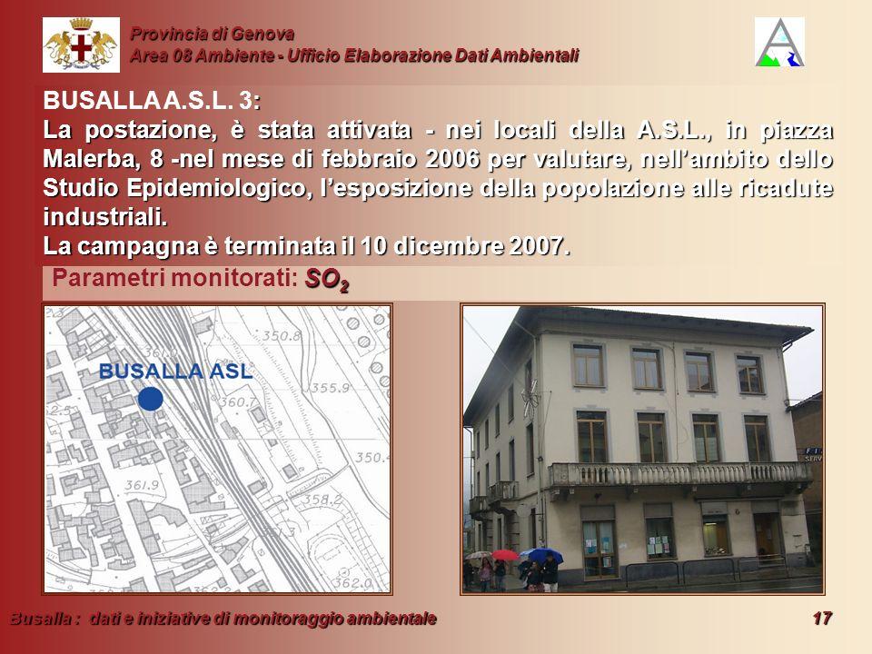 Busalla : dati e iniziative di monitoraggio ambientale 17 Provincia di Genova Area 08 Ambiente - Ufficio Elaborazione Dati Ambientali : BUSALLA A.S.L.
