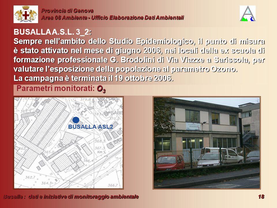 Busalla : dati e iniziative di monitoraggio ambientale 18 Provincia di Genova Area 08 Ambiente - Ufficio Elaborazione Dati Ambientali : BUSALLA A.S.L.