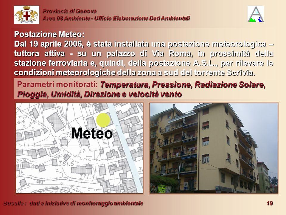 Busalla : dati e iniziative di monitoraggio ambientale 19 Provincia di Genova Area 08 Ambiente - Ufficio Elaborazione Dati Ambientali Postazione Meteo