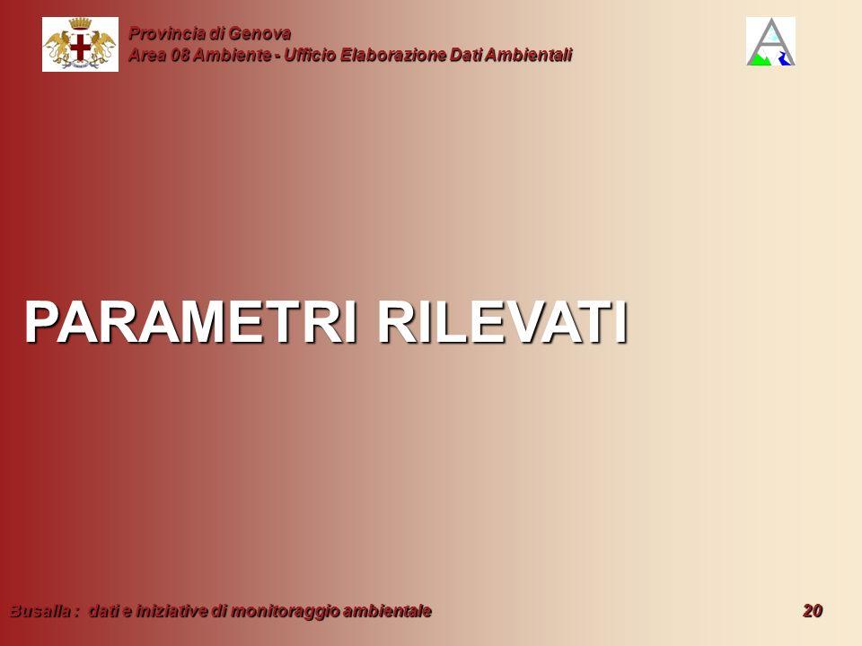 Busalla : dati e iniziative di monitoraggio ambientale 20 Provincia di Genova Area 08 Ambiente - Ufficio Elaborazione Dati Ambientali PARAMETRI RILEVA