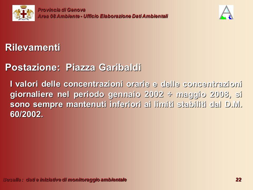 Busalla : dati e iniziative di monitoraggio ambientale 22 Provincia di Genova Area 08 Ambiente - Ufficio Elaborazione Dati Ambientali I valori delle c