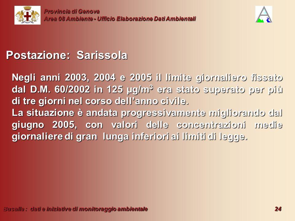 Busalla : dati e iniziative di monitoraggio ambientale 24 Provincia di Genova Area 08 Ambiente - Ufficio Elaborazione Dati Ambientali Negli anni 2003,