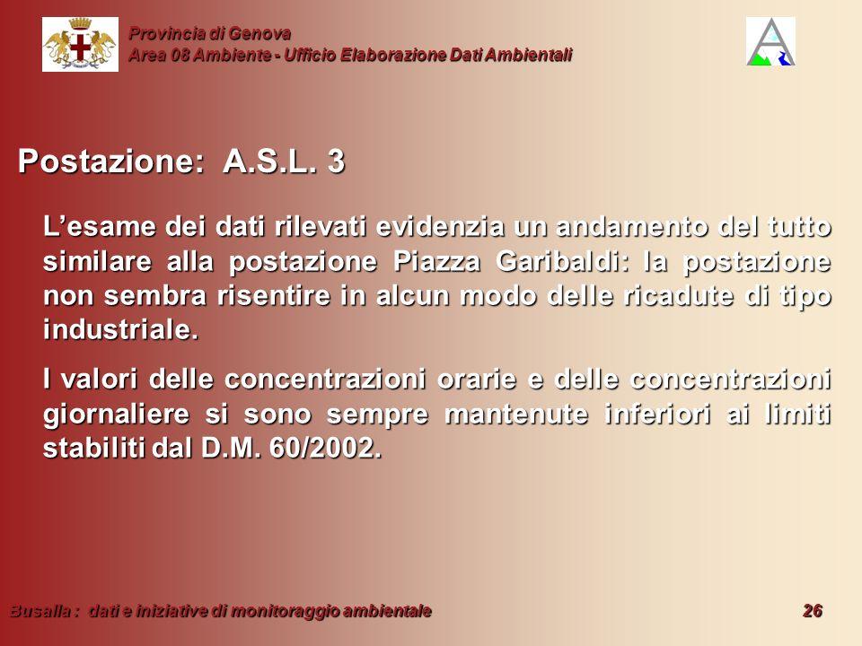 Busalla : dati e iniziative di monitoraggio ambientale 26 Provincia di Genova Area 08 Ambiente - Ufficio Elaborazione Dati Ambientali Lesame dei dati