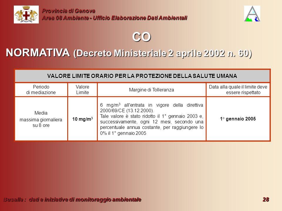 Busalla : dati e iniziative di monitoraggio ambientale 28 Provincia di Genova Area 08 Ambiente - Ufficio Elaborazione Dati Ambientali VALORE LIMITE OR