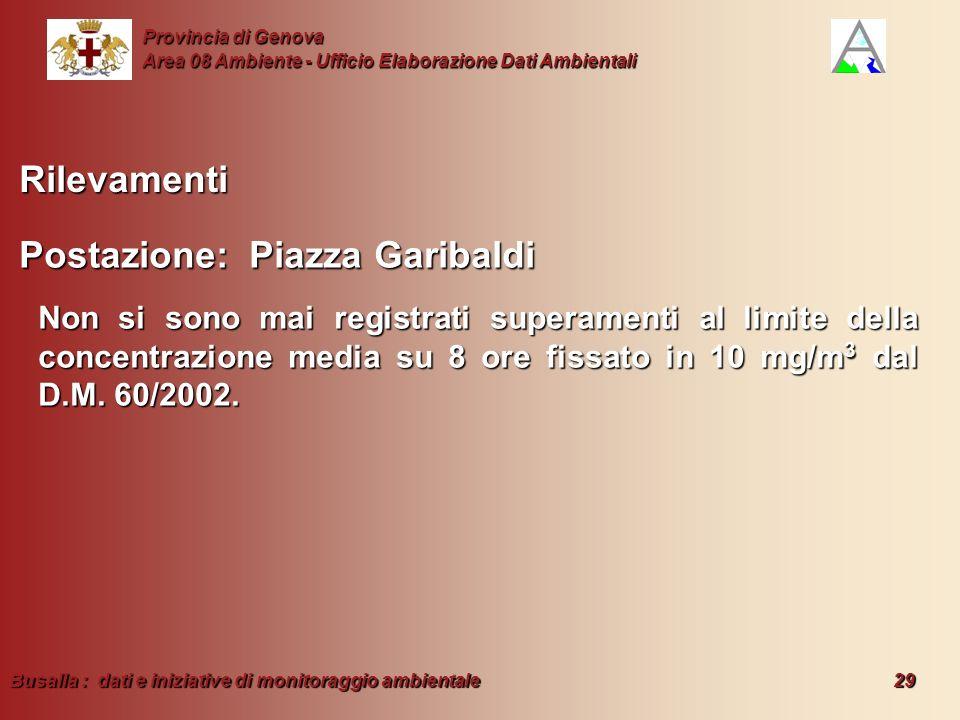 Busalla : dati e iniziative di monitoraggio ambientale 29 Provincia di Genova Area 08 Ambiente - Ufficio Elaborazione Dati Ambientali Rilevamenti Post