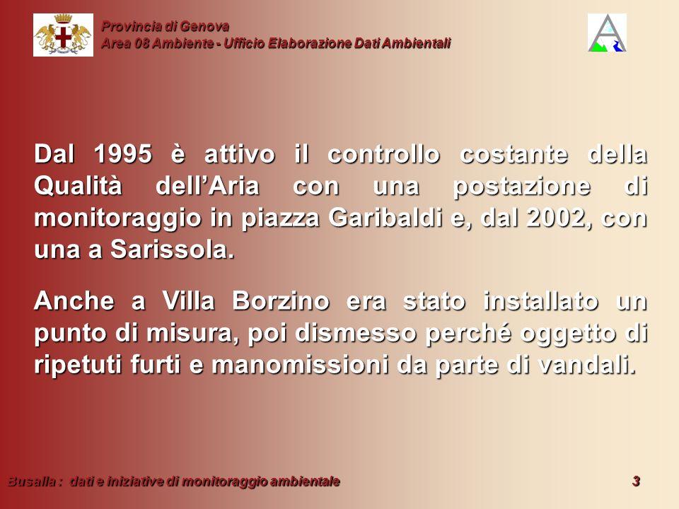 Busalla : dati e iniziative di monitoraggio ambientale 3 Provincia di Genova Area 08 Ambiente - Ufficio Elaborazione Dati Ambientali Dal 1995 è attivo