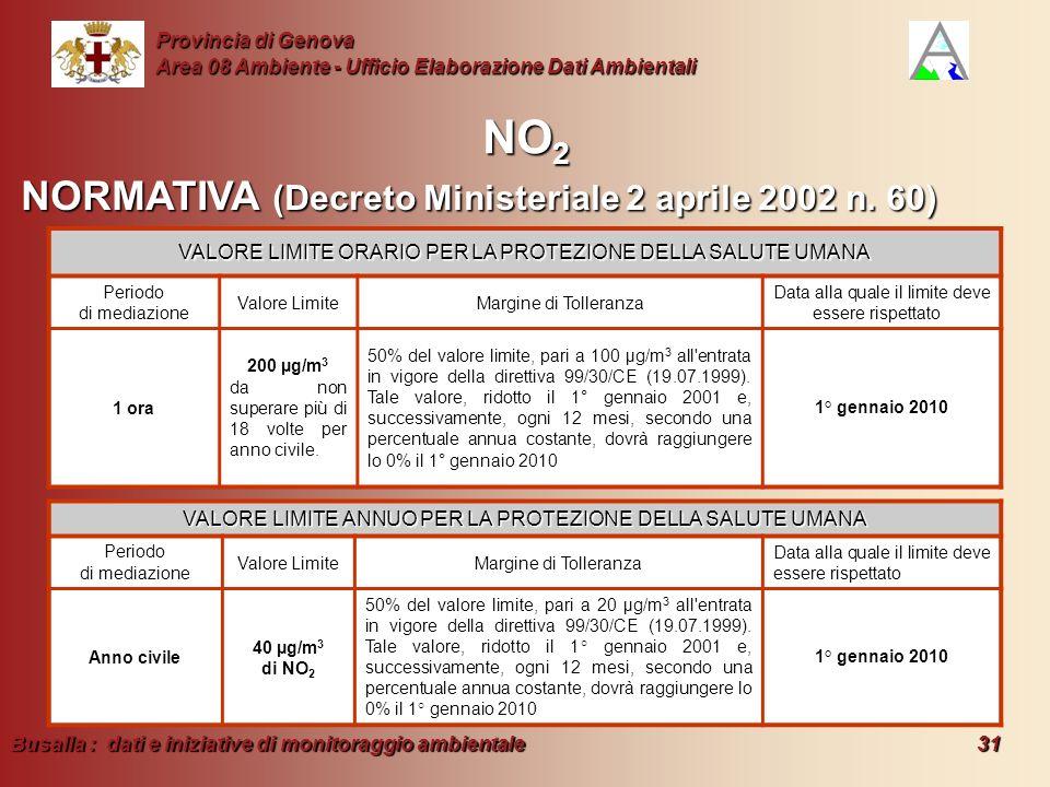 Busalla : dati e iniziative di monitoraggio ambientale 31 Provincia di Genova Area 08 Ambiente - Ufficio Elaborazione Dati Ambientali VALORE LIMITE OR
