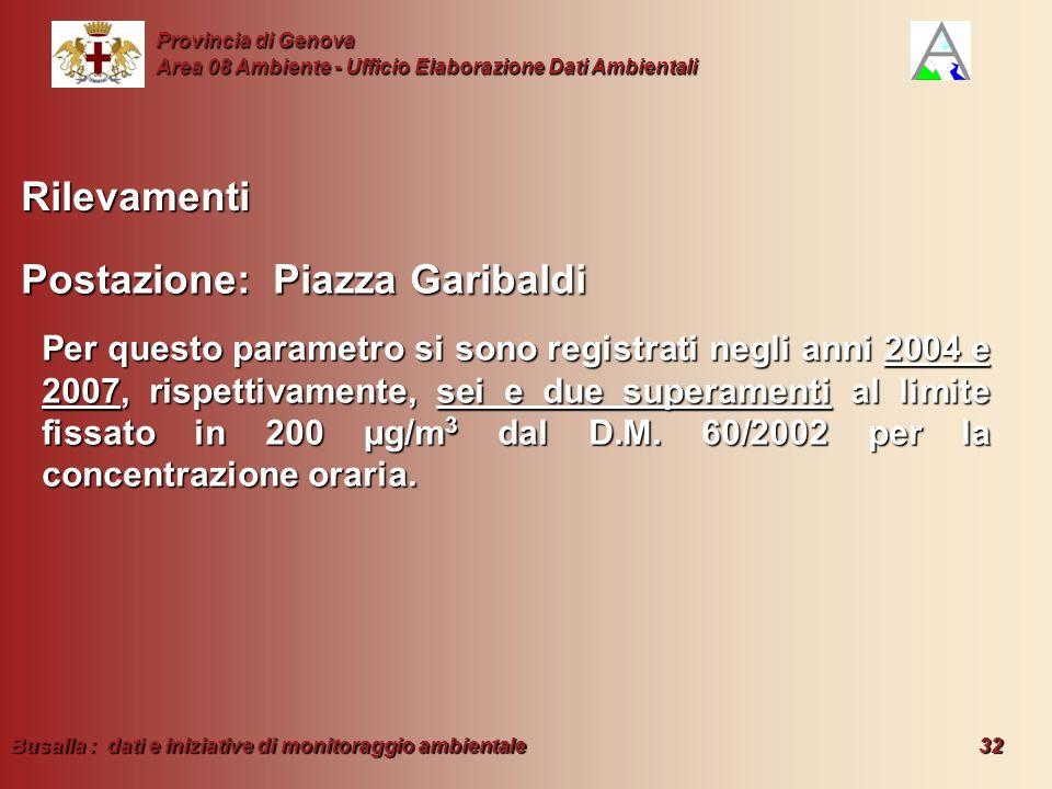 Busalla : dati e iniziative di monitoraggio ambientale 32 Provincia di Genova Area 08 Ambiente - Ufficio Elaborazione Dati Ambientali Per questo param