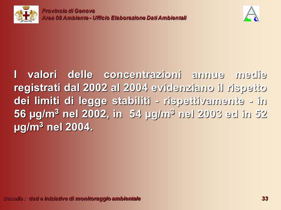 Busalla : dati e iniziative di monitoraggio ambientale 33 Provincia di Genova Area 08 Ambiente - Ufficio Elaborazione Dati Ambientali I valori delle c