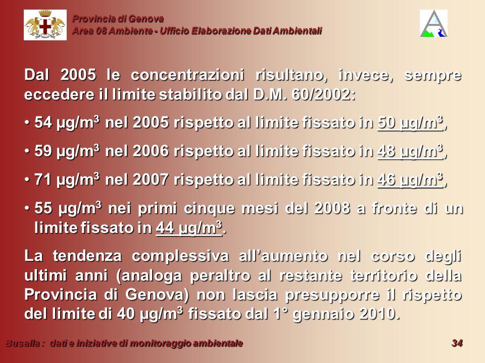 Busalla : dati e iniziative di monitoraggio ambientale 34 Provincia di Genova Area 08 Ambiente - Ufficio Elaborazione Dati Ambientali Dal 2005 le conc