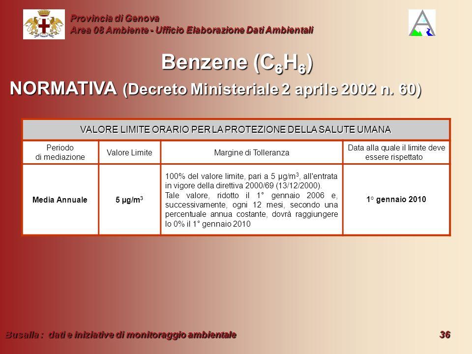 Busalla : dati e iniziative di monitoraggio ambientale 36 Provincia di Genova Area 08 Ambiente - Ufficio Elaborazione Dati Ambientali VALORE LIMITE OR
