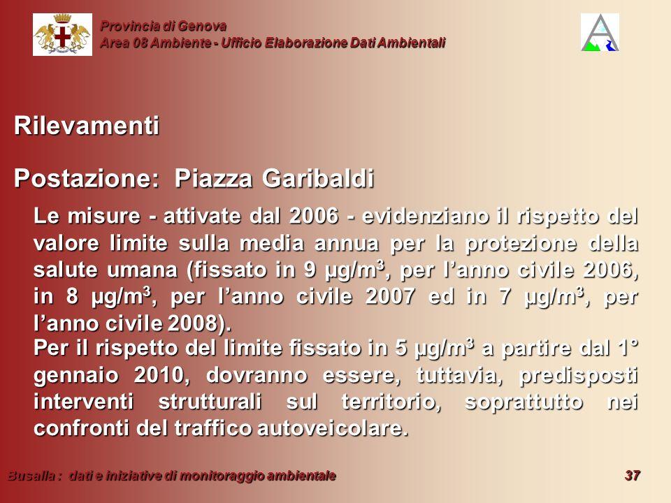 Busalla : dati e iniziative di monitoraggio ambientale 37 Provincia di Genova Area 08 Ambiente - Ufficio Elaborazione Dati Ambientali Le misure - atti