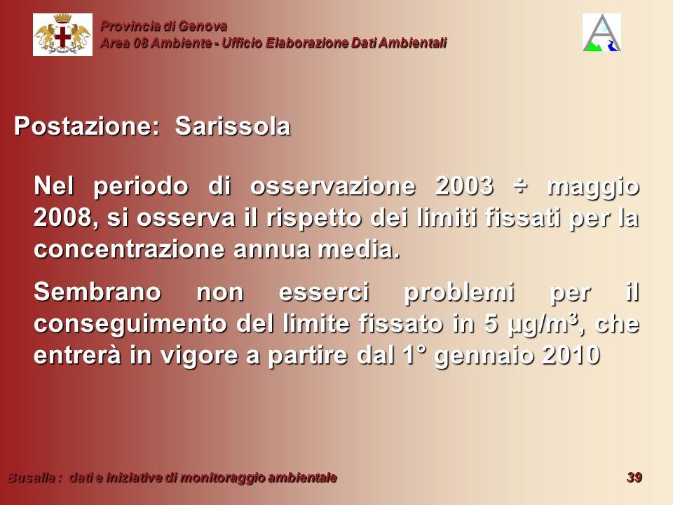 Busalla : dati e iniziative di monitoraggio ambientale 39 Provincia di Genova Area 08 Ambiente - Ufficio Elaborazione Dati Ambientali Nel periodo di o