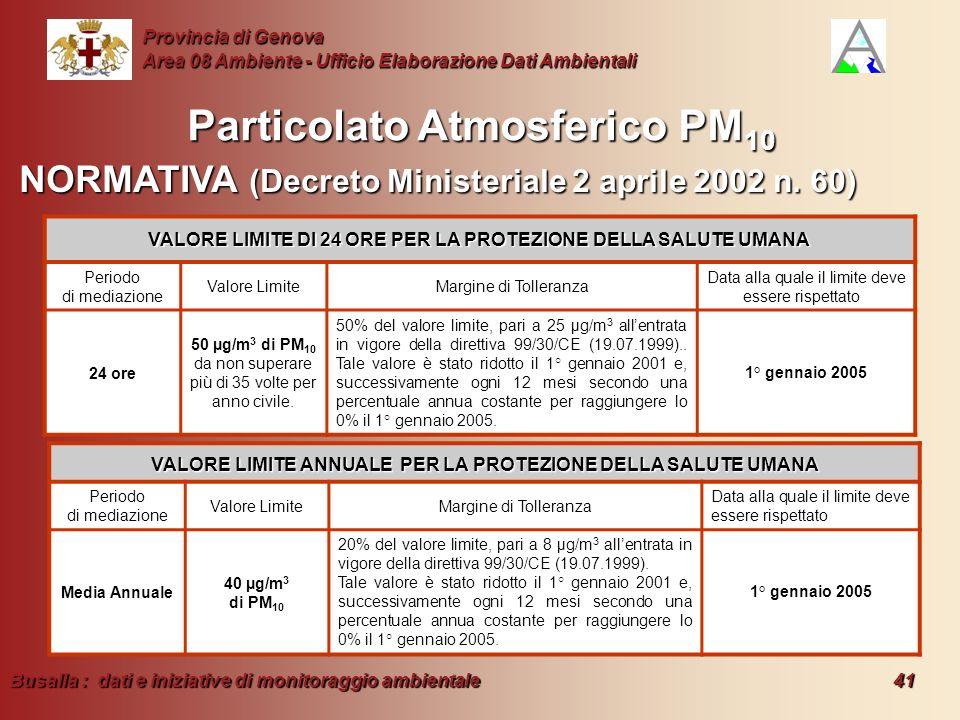 Busalla : dati e iniziative di monitoraggio ambientale 41 Provincia di Genova Area 08 Ambiente - Ufficio Elaborazione Dati Ambientali VALORE LIMITE DI