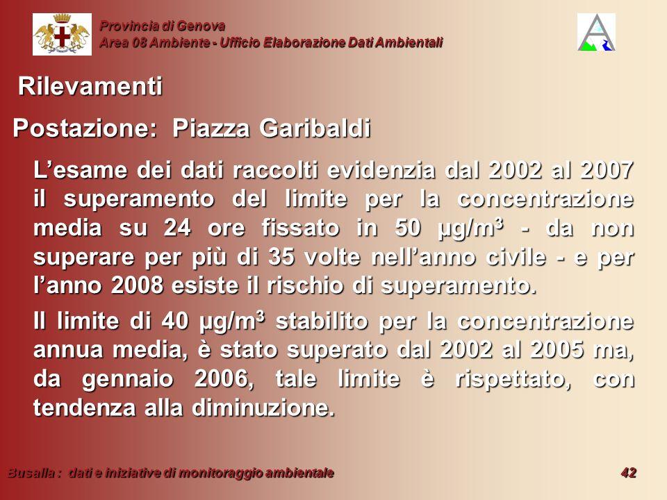 Busalla : dati e iniziative di monitoraggio ambientale 42 Provincia di Genova Area 08 Ambiente - Ufficio Elaborazione Dati Ambientali Il limite di 40