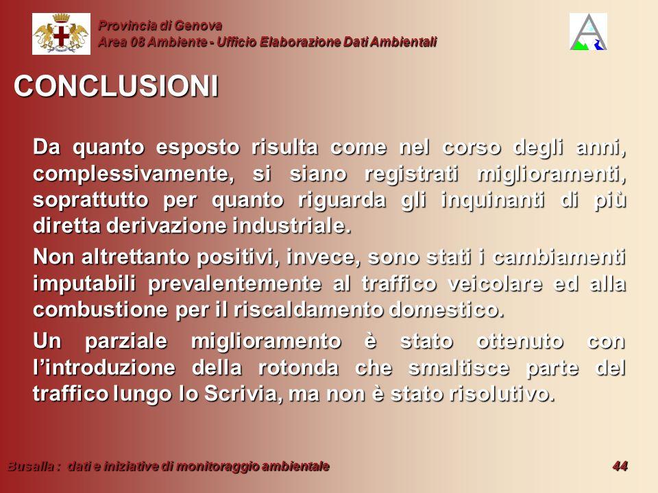 Busalla : dati e iniziative di monitoraggio ambientale 44 Provincia di Genova Area 08 Ambiente - Ufficio Elaborazione Dati Ambientali CONCLUSIONI Da q