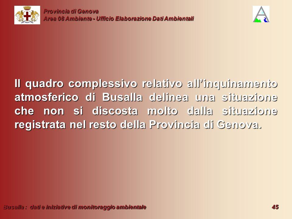 Busalla : dati e iniziative di monitoraggio ambientale 45 Provincia di Genova Area 08 Ambiente - Ufficio Elaborazione Dati Ambientali Il quadro comple
