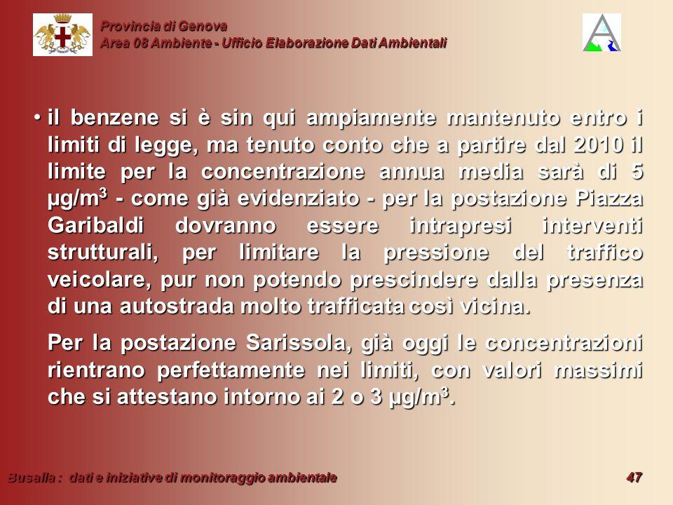 Busalla : dati e iniziative di monitoraggio ambientale 47 Provincia di Genova Area 08 Ambiente - Ufficio Elaborazione Dati Ambientali il benzene si è