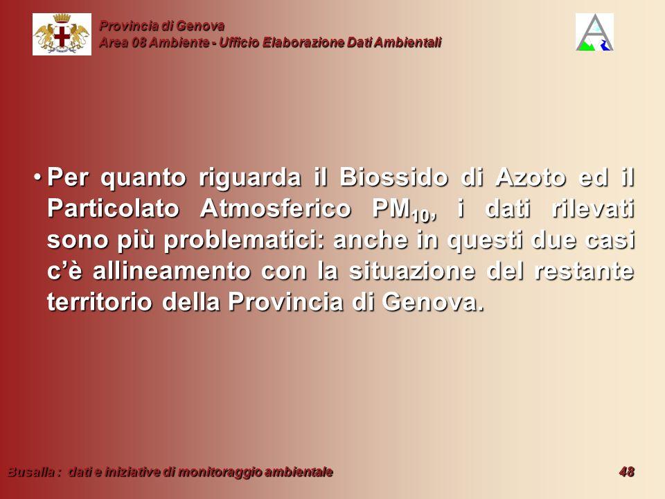 Busalla : dati e iniziative di monitoraggio ambientale 48 Provincia di Genova Area 08 Ambiente - Ufficio Elaborazione Dati Ambientali Per quanto rigua