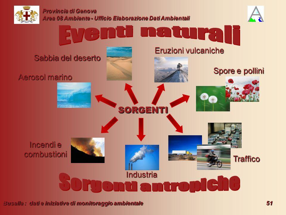 Busalla : dati e iniziative di monitoraggio ambientale 51 Provincia di Genova Area 08 Ambiente - Ufficio Elaborazione Dati Ambientali Traffico Aerosol