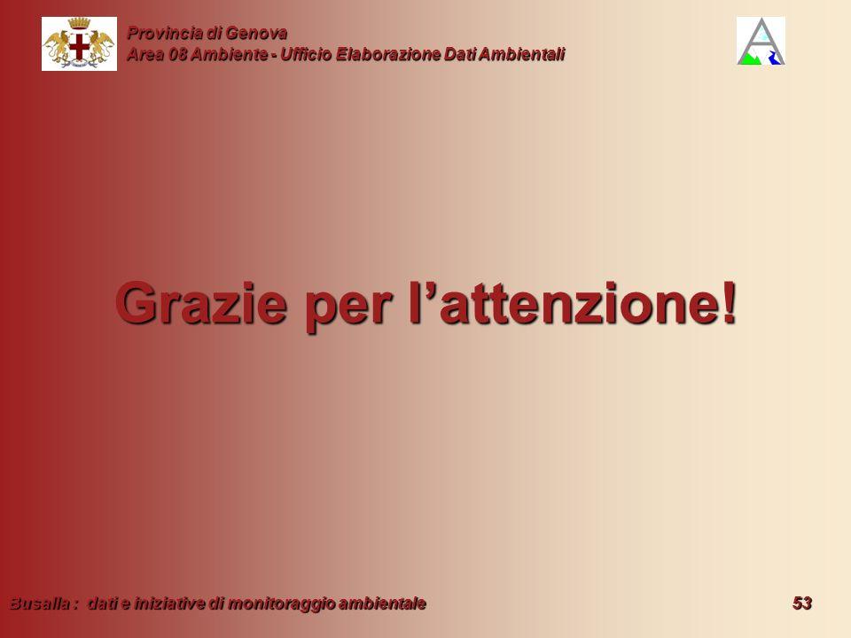 Busalla : dati e iniziative di monitoraggio ambientale 53 Provincia di Genova Area 08 Ambiente - Ufficio Elaborazione Dati Ambientali Grazie per latte
