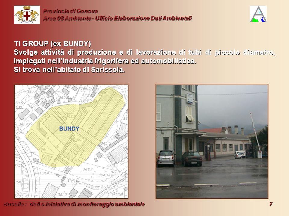 Busalla : dati e iniziative di monitoraggio ambientale 7 Provincia di Genova Area 08 Ambiente - Ufficio Elaborazione Dati Ambientali TI GROUP (ex BUND