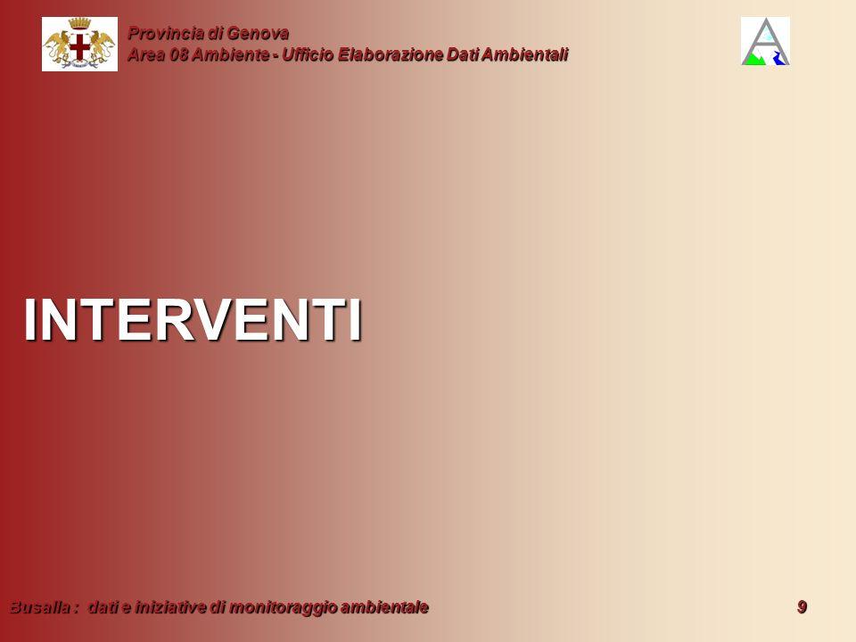 Busalla : dati e iniziative di monitoraggio ambientale 9 Provincia di Genova Area 08 Ambiente - Ufficio Elaborazione Dati Ambientali INTERVENTI
