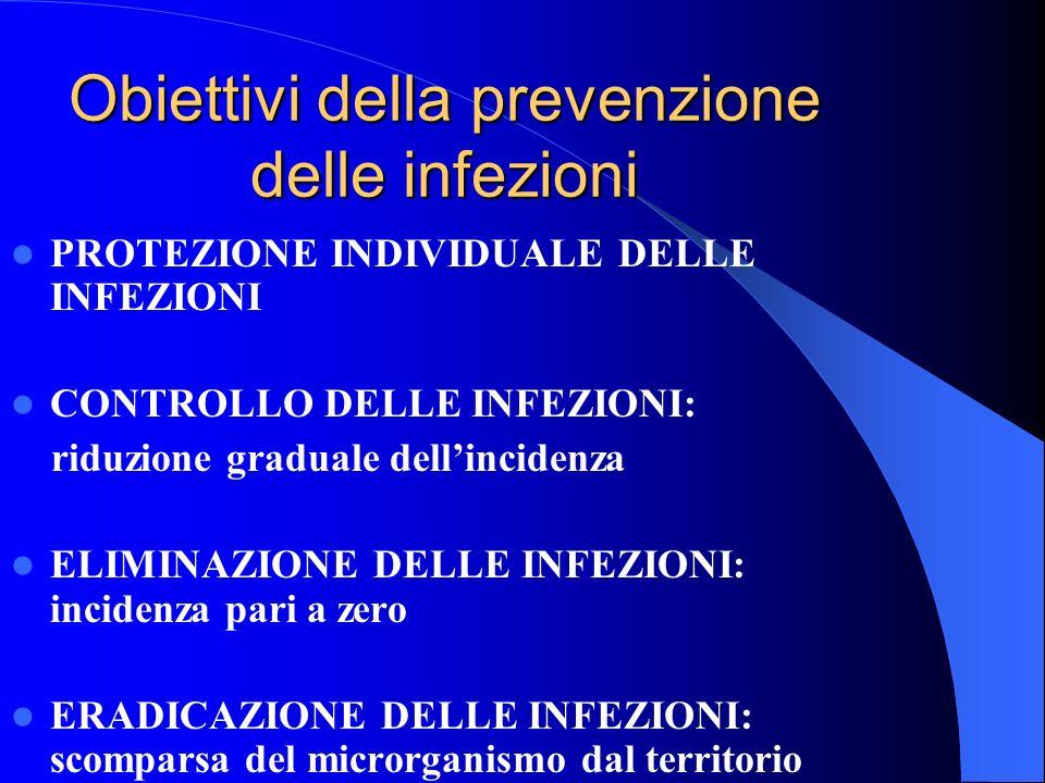Obiettivi della prevenzione delle infezioni PROTEZIONE INDIVIDUALE DELLE INFEZIONI CONTROLLO DELLE INFEZIONI: riduzione graduale dellincidenza ELIMINA