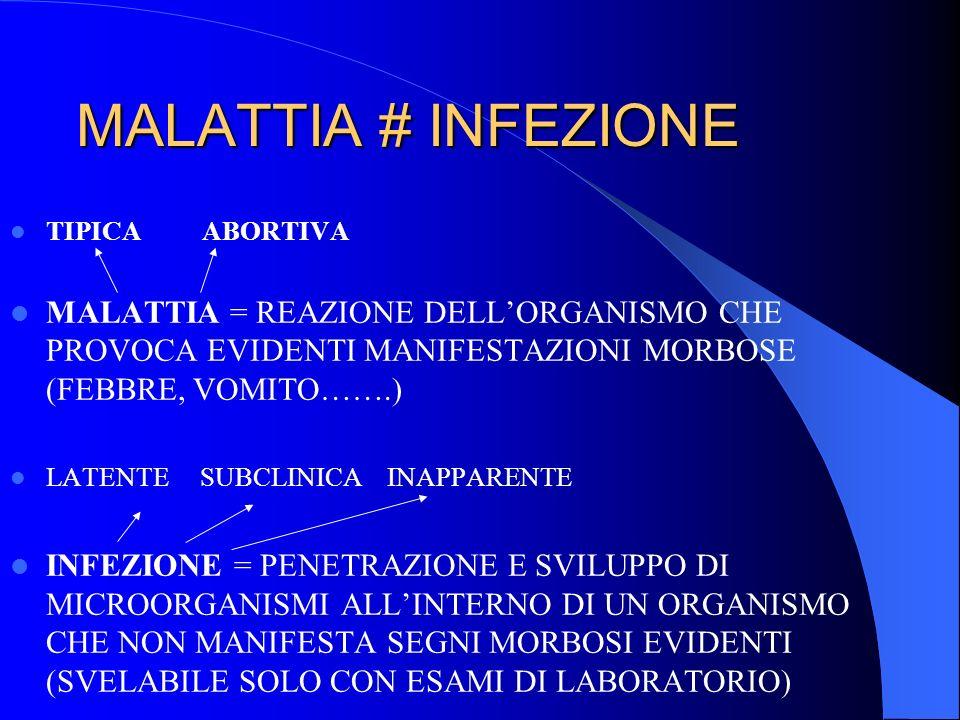 MALATTIA # INFEZIONE TIPICAABORTIVA MALATTIA = REAZIONE DELLORGANISMO CHE PROVOCA EVIDENTI MANIFESTAZIONI MORBOSE (FEBBRE, VOMITO…….) LATENTE SUBCLINI