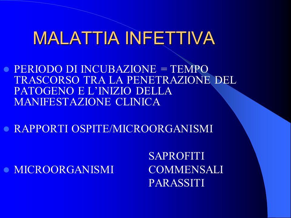 MALATTIA INFETTIVA PERIODO DI INCUBAZIONE = TEMPO TRASCORSO TRA LA PENETRAZIONE DEL PATOGENO E LINIZIO DELLA MANIFESTAZIONE CLINICA RAPPORTI OSPITE/MI
