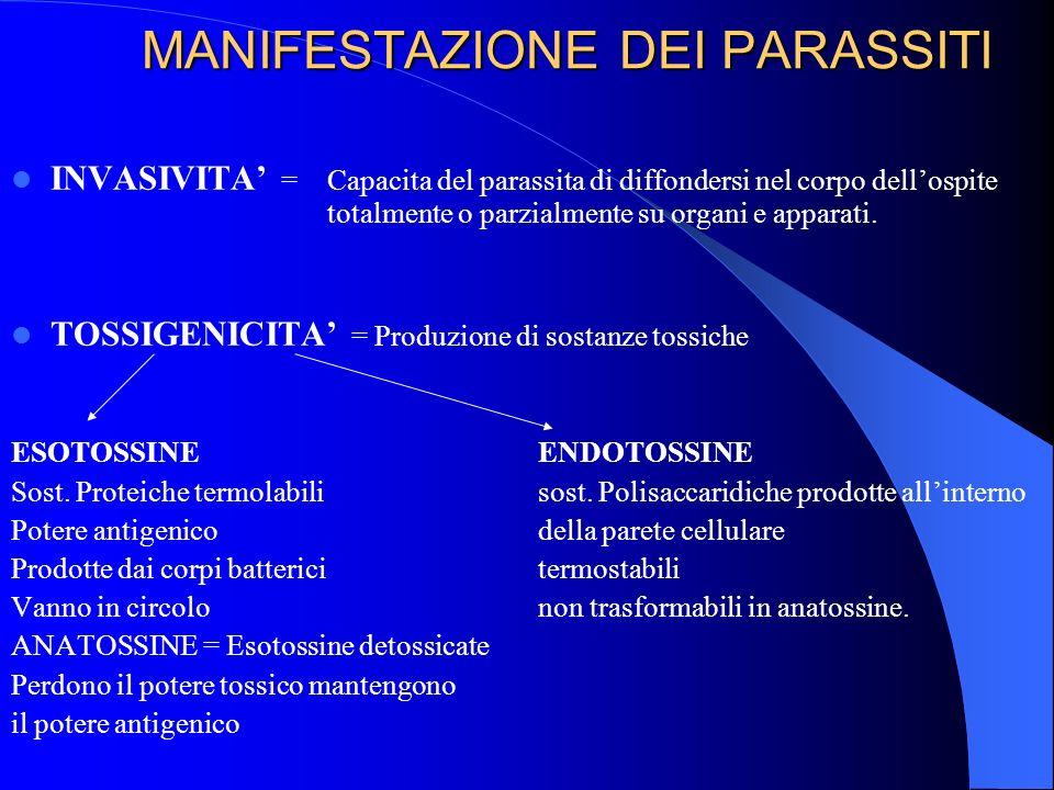 MANIFESTAZIONE DEI PARASSITI INVASIVITA = Capacita del parassita di diffondersi nel corpo dellospite totalmente o parzialmente su organi e apparati. T