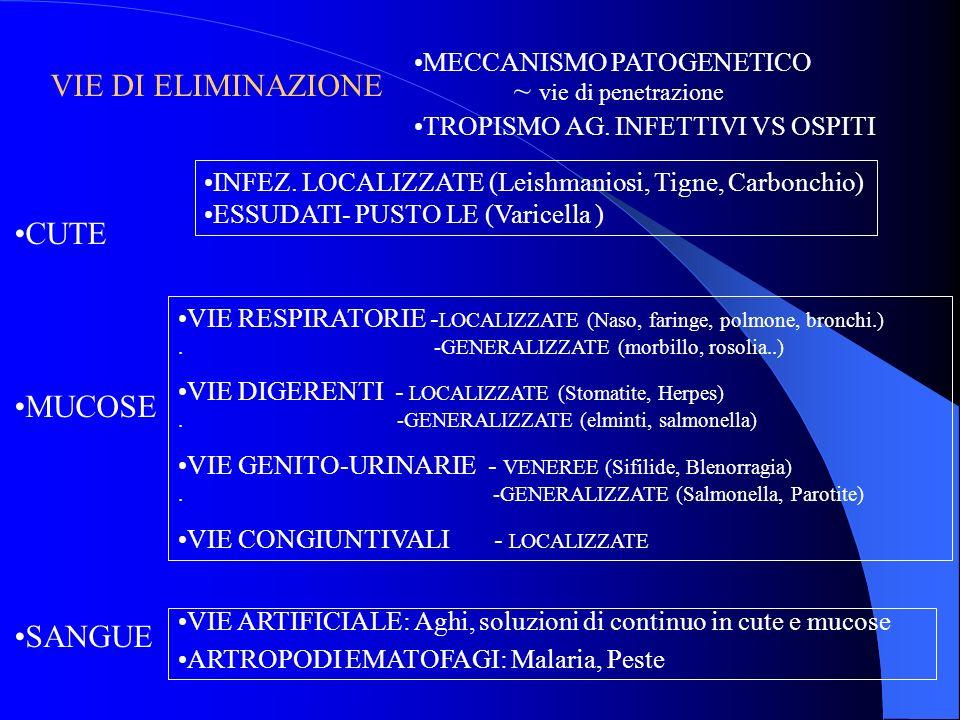 VIE DI ELIMINAZIONE MECCANISMO PATOGENETICO TROPISMO AG. INFETTIVI VS OSPITI CUTE MUCOSE SANGUE INFEZ. LOCALIZZATE (Leishmaniosi, Tigne, Carbonchio) E