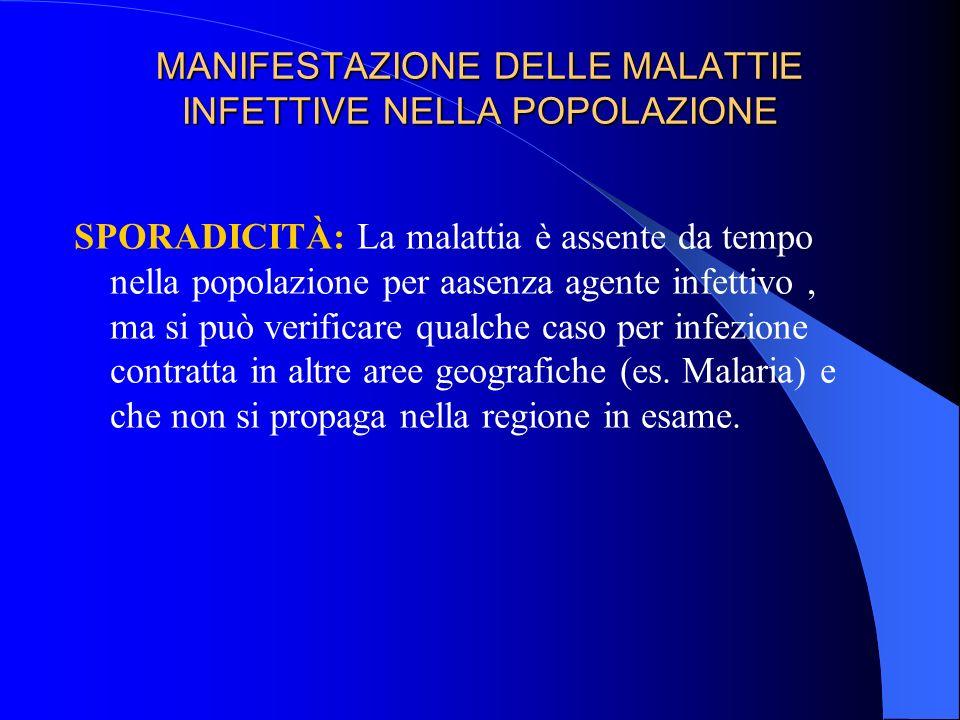 MANIFESTAZIONE DELLE MALATTIE INFETTIVE NELLA POPOLAZIONE SPORADICITÀ: La malattia è assente da tempo nella popolazione per aasenza agente infettivo,