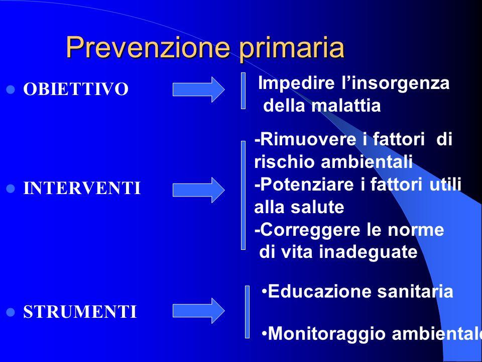 Prevenzione primaria OBIETTIVO INTERVENTI STRUMENTI Impedire linsorgenza della malattia -Rimuovere i fattori di rischio ambientali -Potenziare i fatto