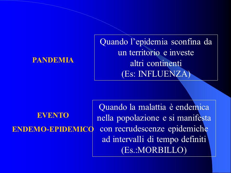 PANDEMIA EVENTO ENDEMO-EPIDEMICO Quando lepidemia sconfina da un territorio e investe altri continenti (Es: INFLUENZA) Quando la malattia è endemica n